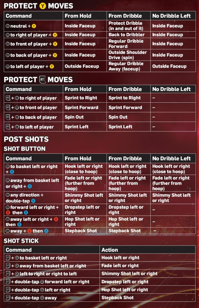 Updated NBA 2K13 Controls for Xbox 360 & PlayStation 3 | NLSC