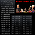 Ultimate Base Roster V42 for NBA 2K12 PC