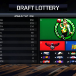 Draft Lottery in NBA Live 14's Dynasty Mode