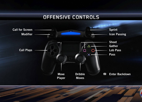 Offensive Controls (PS4) in NBA Live 14