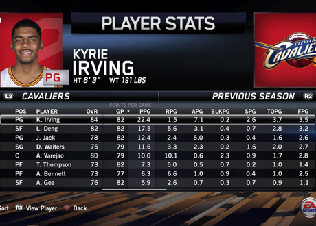 Player Stats Menu in NBA Live 14's Dynasty Mode