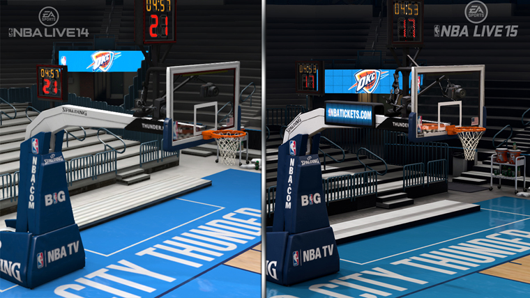 NBA Live 15 Graphics Improvement (1)