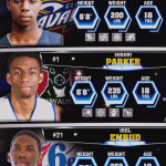 Class of 2014 Rookies in UBR V14 for NBA 2K14 PC