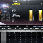 LeBron James in V62 of the Ultimate Base Roster for NBA 2K12