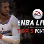 Top 5 Point Guards in NBA Live 15