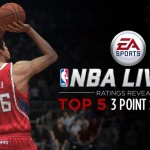 Top 5 Three-Point Shooters in NBA Live 15