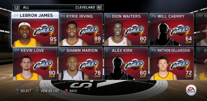 Latest NBA Live 15 Roster