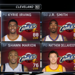 Cleveland Cavaliers Uninjured Roster in NBA Live 15