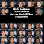 Ultimate Base Roster for NBA 2K14 V35