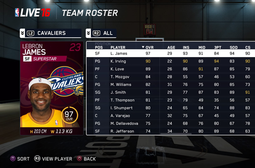 Rosters in NBA Live 16; Editing is a must in NBA Live 17