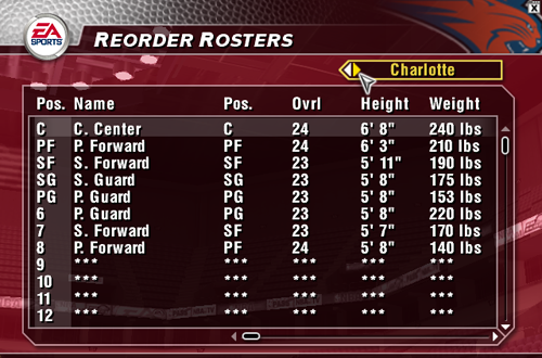 Charlotte Bobcats Roster in NBA Live 2004