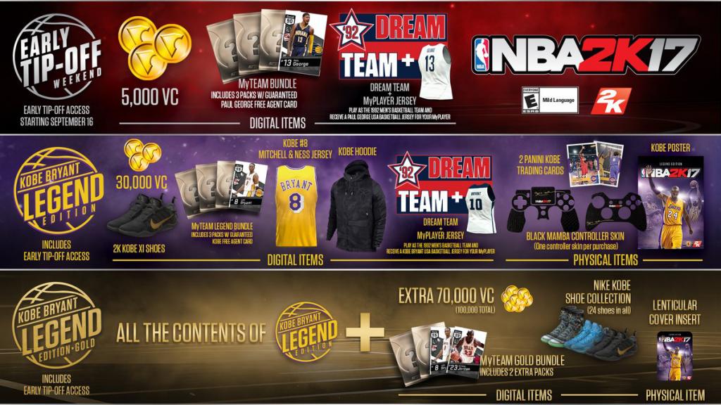 Final NBA 2K17 Pre-Order Bonuses