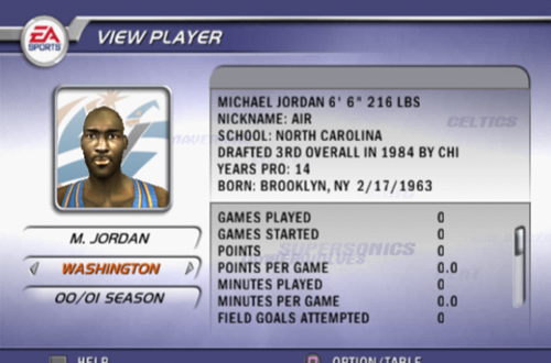 Michael Jordan's Player Card in NBA Live 2002