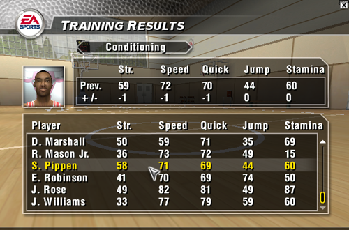 Training Results in NBA Live 2004's Dynasty Mode