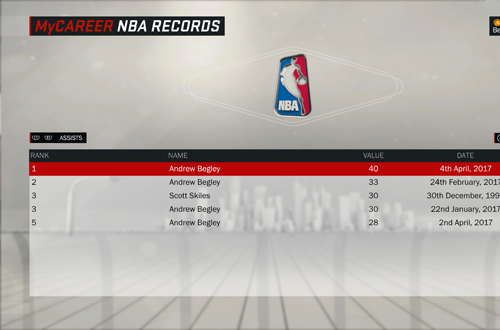 NBA Assists Records in NBA 2K17's MyCAREER
