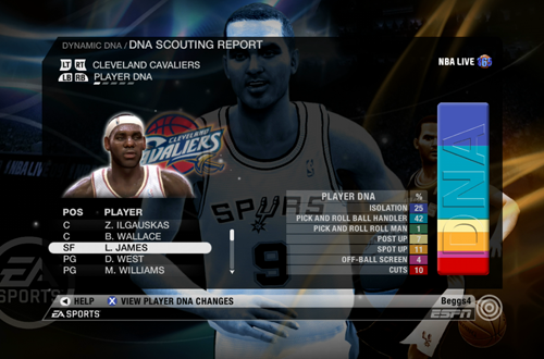 Dynamic DNA Scouting Report for LeBron James in NBA Live 09