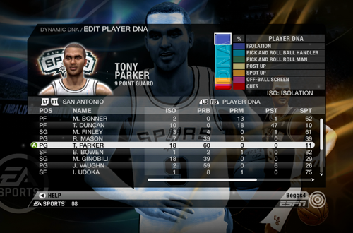 Editing Tony Parker's Dynamic DNA in NBA Live 09