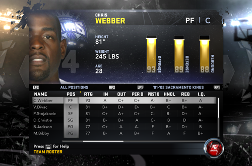The '02 Kings in NBA 2K12