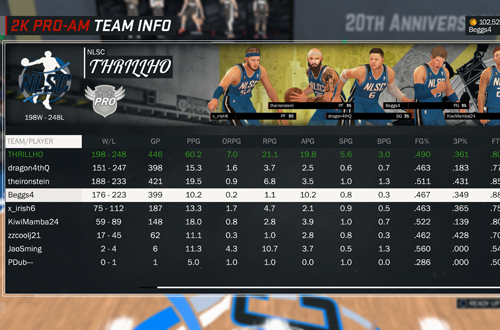 Recent Stats for NLSC THRILLHO in NBA 2K17's 2K Pro-Am