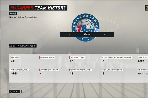 Philadelphia 76ers History in NBA 2K17's MyCAREER