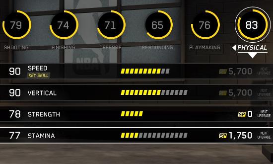 Attribute ratings in NBA Live 16.