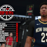 NBA 2K18: Top 10 Power Forwards