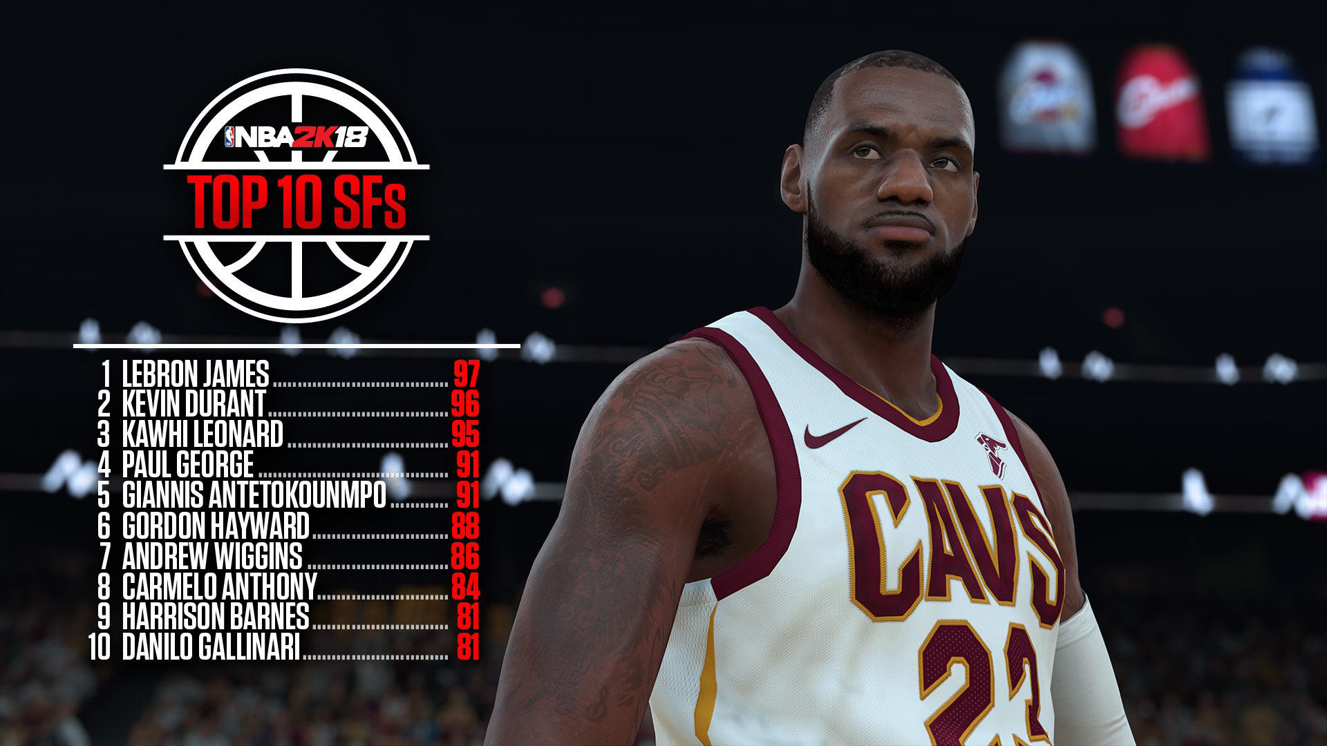 Top Ten Players Overall & By Position in NBA 2K18 | NLSC