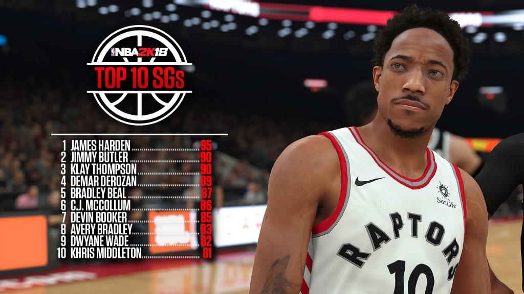 NBA 2K18: Top 10 Shooting Guards