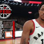 NBA 2K18: Top 10 Shooting Guards