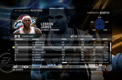 Updated Rosters in NBA Live 09