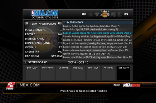 NBA 2K10 Sim: 2015 Lakers Offseason News