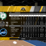 NLSC GrindTime Boxscore in 2K Pro-Am (NBA 2K18)