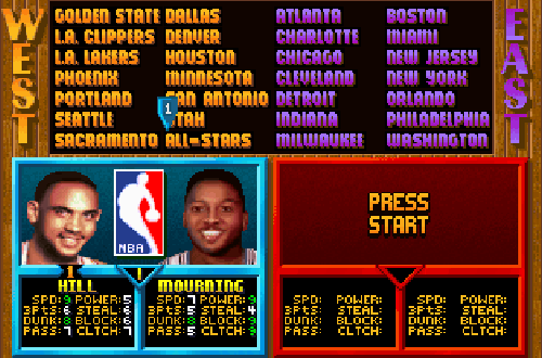 All-Stars Ratings in NBA Jam Tournament Edition