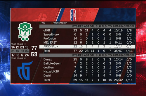 NBA 2K League Game Stats