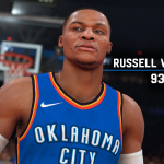 NBA 2K19: Russell Westbrook First Look