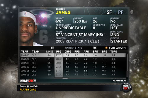 LeBron James Player Card in NBA 2K11