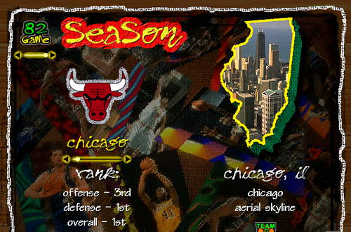 Single Season Play is largely outmoded (NBA Live 97)