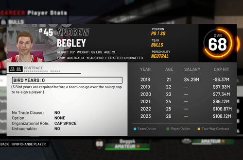 Salary in MyCAREER (NBA 2K19)