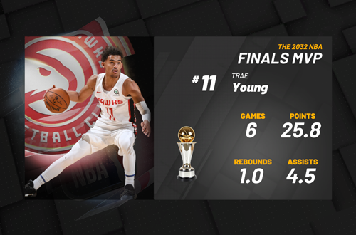 Finals MVP Trae Young in MyCAREER (NBA 2K19)
