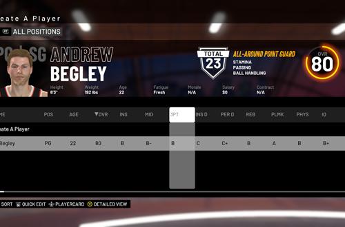 MyPLAYER in Create Player (NBA 2K19)