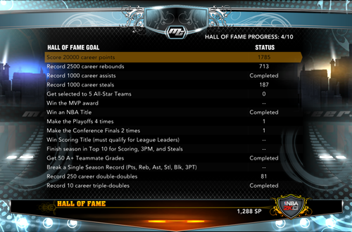 Hall of Fame Requirements in NBA 2K13
