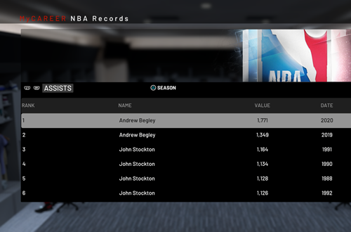 All-Time Assists Records (NBA 2K19)