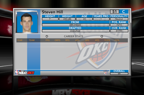 Steven Hill appeared in more video games than NBA games