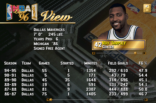 Roy Tarpley Player Card in NBA Live 96