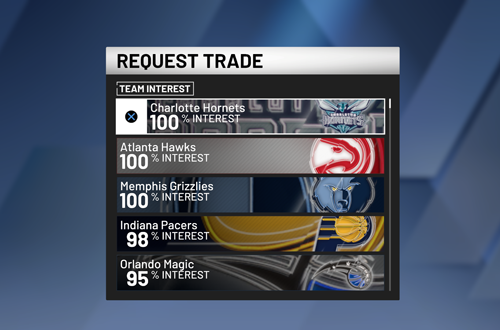 Request Trade in MyCAREER (NBA 2K20)