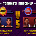 Wayback Wednesday: The Cancelled Trade in NBA Jam TE