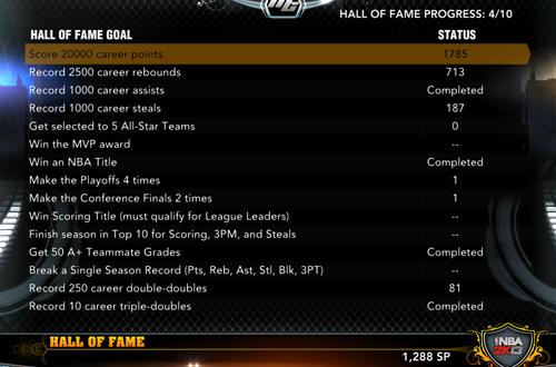 Hall of Fame Progress in NBA 2K13 MyCAREER