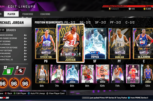 New Lineup in NBA 2K20 MyTEAM