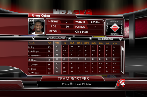 Overall Ratings in NBA 2K9