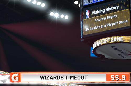 Gatorade Timeout in MyCAREER (NBA 2K19)